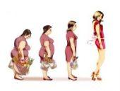 Миниатюра к статье 25 причин, почему вы не худеете (хотя очень стараетесь)